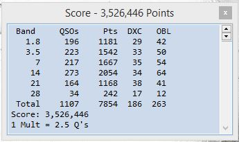 RDXC 2015 claimed score